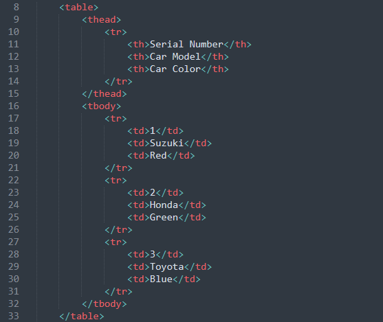 How to align table in center of page in html